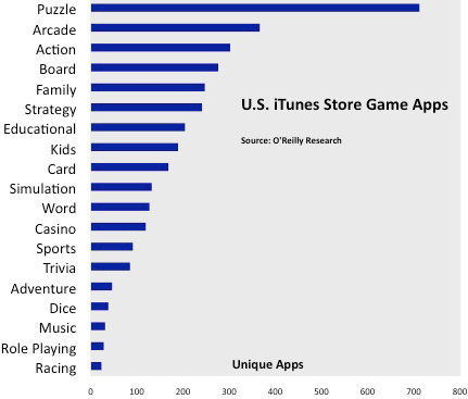appstore_games.png