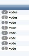 votes_dj.jpg