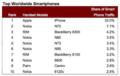 ww_smartphones.png