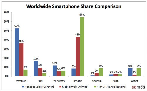smartphone_admob.jpg