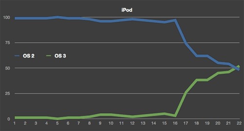 ipod_os.png