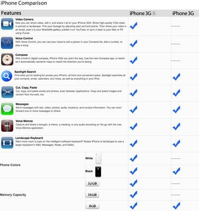 8gb_iphone3gs.jpg