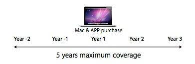 mac_apppurchase.jpg