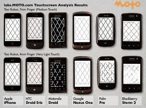 touchscreen_robot.jpg