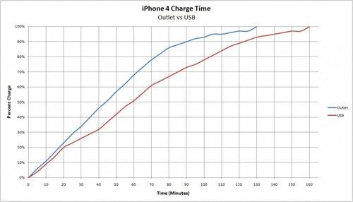 chargetime.jpg