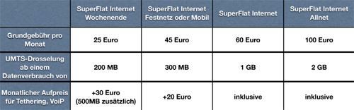 vodafone_drosselung2.png
