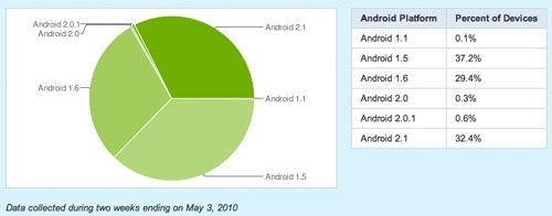 android_fragmentation.jpg
