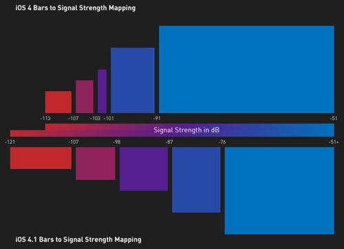 signal_ios4.0.1.jpg