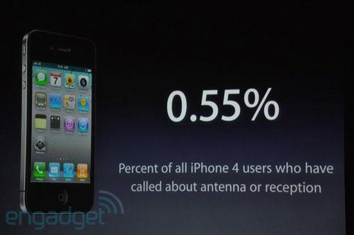 percent_antenna.jpg