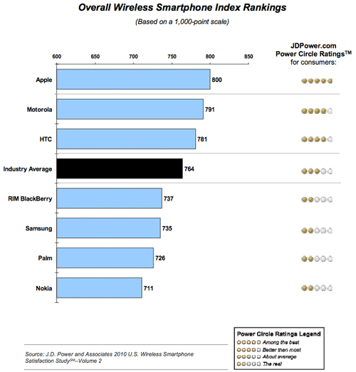 smartphone_ranking.png