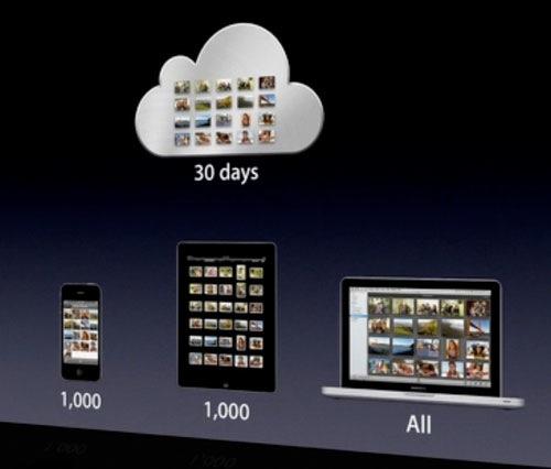 fotostream_apple.jpg
